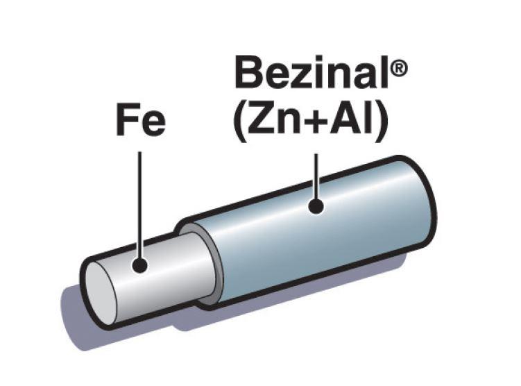 benzinal coatings